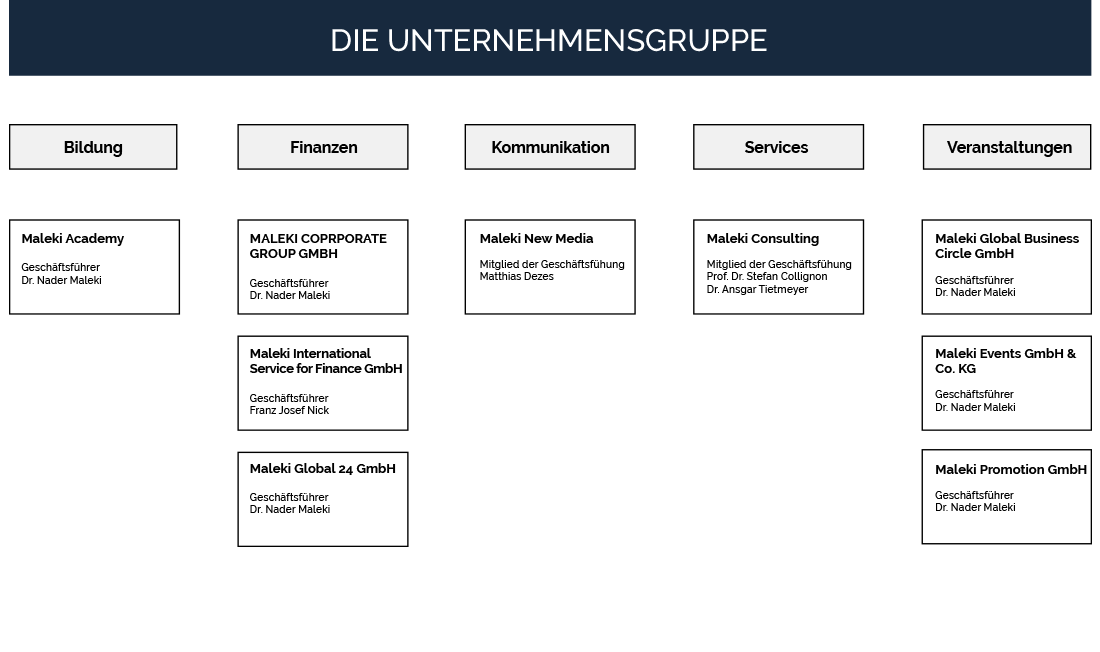 organigramm_deutsch_final_130518